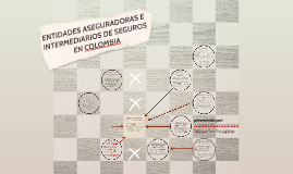 ENTIDADES ASEGURADORAS E INTERMEDIARIOS DE SEGUROS EN COLOMB