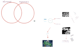 Copy of Informative vs. Argumentative