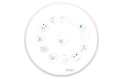 Copy of FreeRTOS - Sistemas de Tempo Real