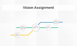 Vision Assignment