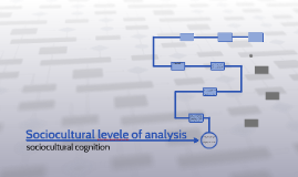 Sociocultural levele of analysis