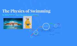 The Physics of Swimming