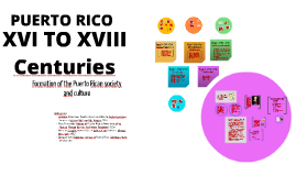 Unit 1 Part 3: Puerto Rico in the XVI TO XVIII Century