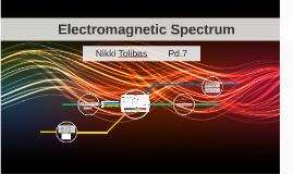 Yellow Electromagnetic Spectrum