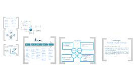 Copy of Estrategias Empresariales