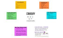 Intro to the Library (OCPL)
