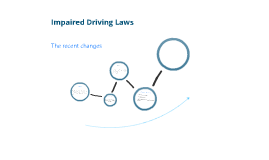 Impaired Driving Laws in BC