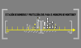 Copy of Central de Bomberos y Protección Civil para el municipio de Monterrey