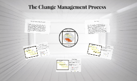 The Change Management Process For Managers and Supervisors