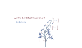 Copy of Second Language Acquisition