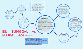 IBU TUNGGAL VS GLOBALISASI