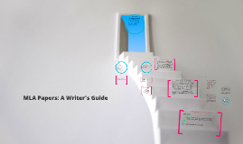 Copy of MLA Papers: A Writer's Guide