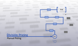 División Pricing