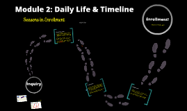 Module 2: Timeline & Daily Life in Admissions