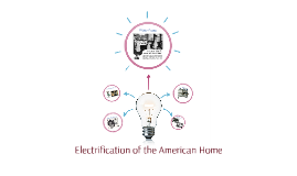 Electrification of the American Home