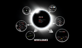Copy of WIKILEAKS