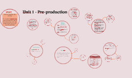 UNIT 1: Pre-production in conduction with Unit 29: Music Video