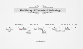 The History of Educational Technology...According to Mark Op