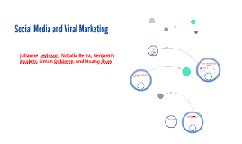 Social Media and Viral Marketing