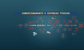 Copy of Copy of CONDICIONAMENTO E ESFORÇOS FÍSICOS