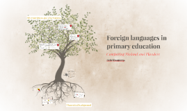 Foreign languages in primary education