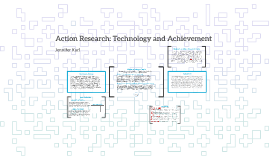 Action Research: Technology and Acheivement