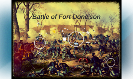 Copy of Battle of Fort Donelson