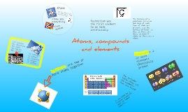 Atoms compounds and elements!