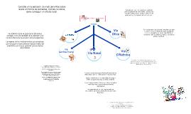 Copy of Administración de Medicamentos