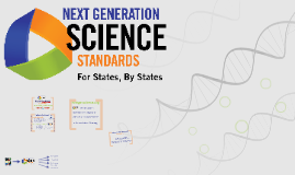 Achieve NGSS Implementation Support Resources and Tools
