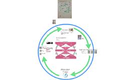 Ishikawa diagram by remy hofmeijer on prezi leadership essentials in a nutshell ccuart Gallery