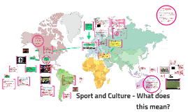 Chapter 10 Sport and Culture