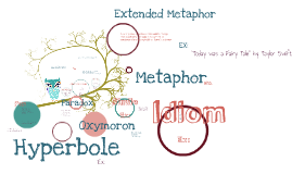 Copy of 7th Grade Figurative Language