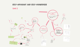 Copy of Self-Advocacy and Self-Awareness