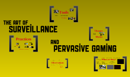 The Art of Surveillance and Pervasive Gaming
