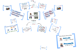 Copy of Philips vs. Matsushita