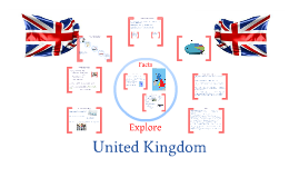Copy of United Kingdom