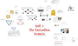 Copy of Unit 5:  Executive Branch