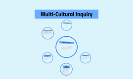 Multi-Cultural Inquiry