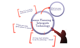 Intergrating Technology into your lesson planning