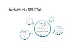ELICITATION Introduction to the TOEFL iBT Test