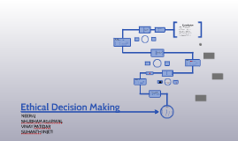 Copy of Ethical Decision Making
