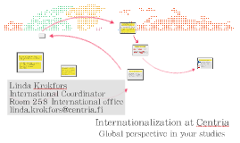 Internationalization at Centria