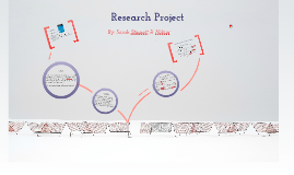 GHP Research Project- Math
