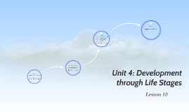Unit 4: Development through Life Stages
