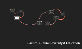 Racism, cultural diversity & Education