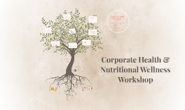 Copy of Corporate Health & Wellness Workshop
