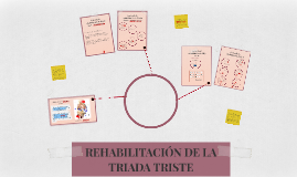 Copy of REHABILITACIÓN DE LA TRIADA TRISTE