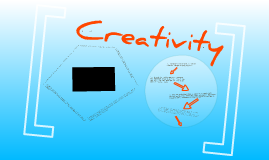 Copy of Creativity Theory