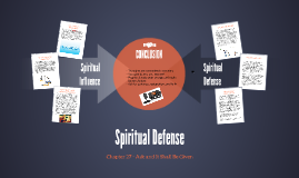 Spiritual Defense